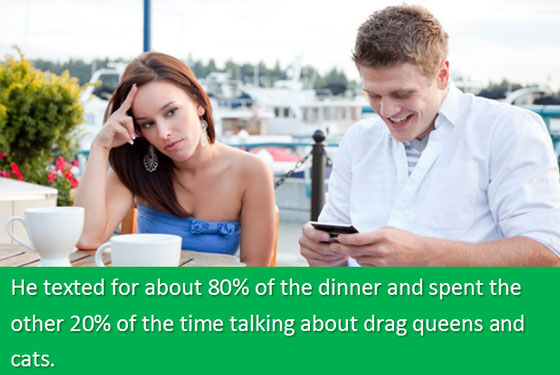 how soon to reply online dating Online dating is confusing at the best of times do you know how and when to respond to a wink or email.